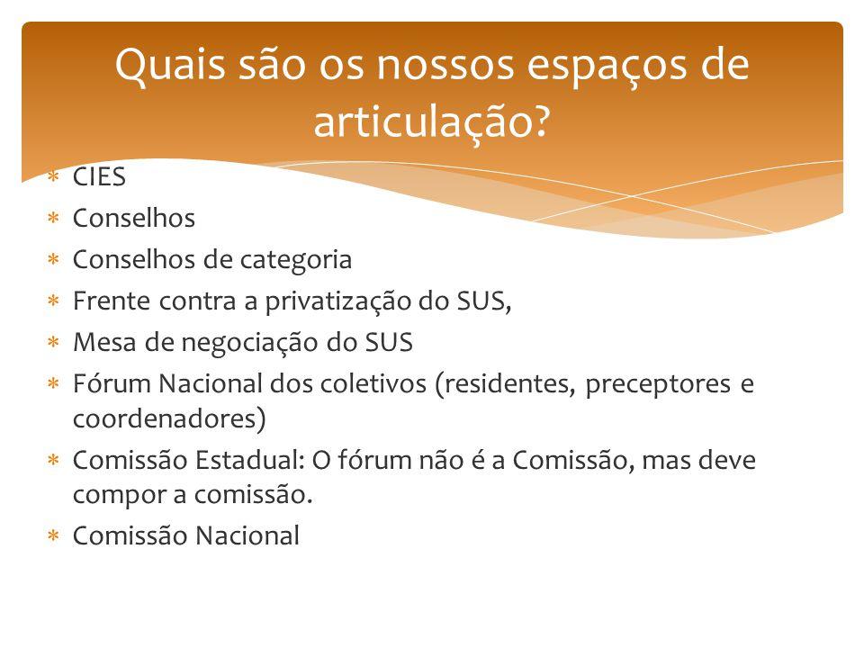  CIES  Conselhos  Conselhos de categoria  Frente contra a privatização do SUS,  Mesa de negociação do SUS  Fórum Nacional dos coletivos (residen
