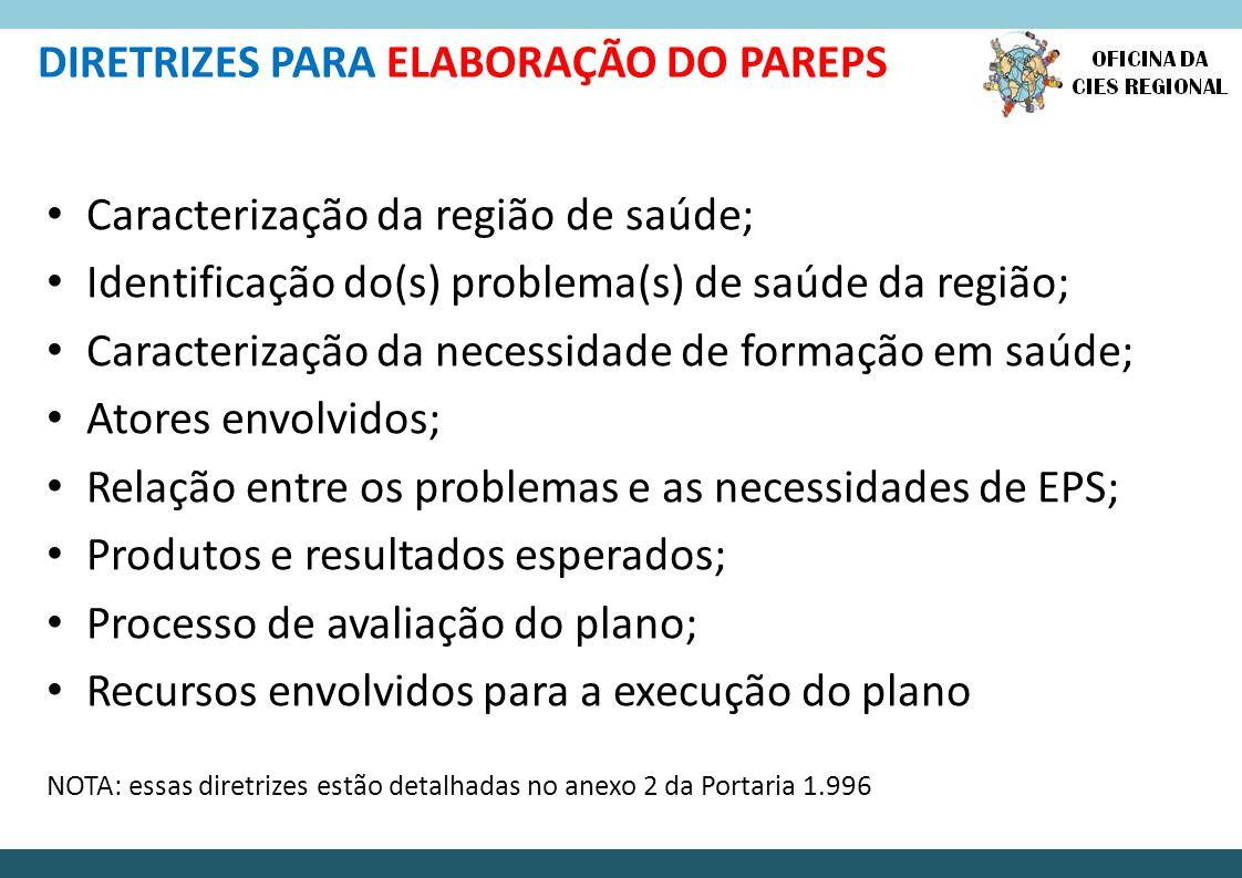 A CIES Regional elabora e aprova proposta de PAREPS e encaminha a CIR para aprovação/homologação.