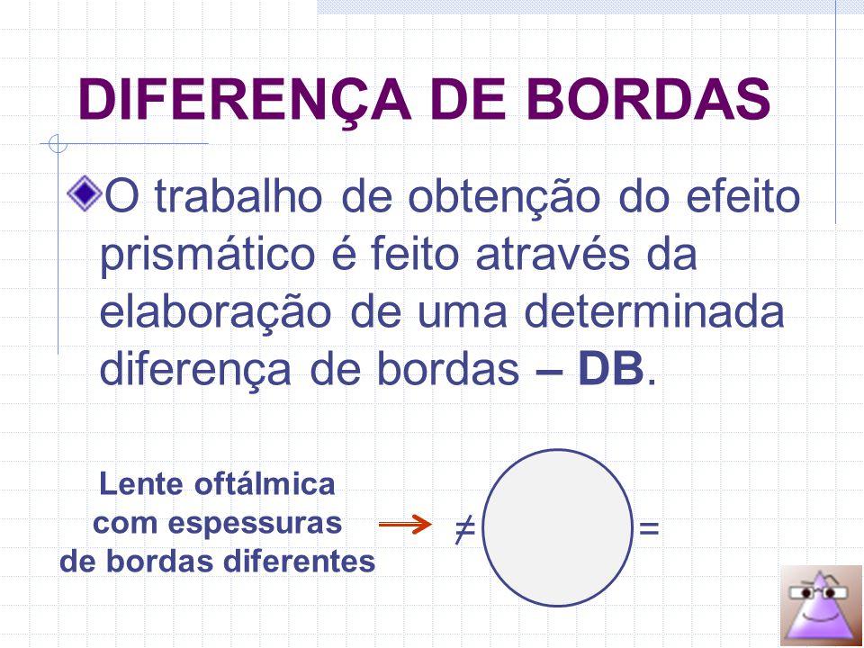 DIFERENÇA DE BORDAS O trabalho de obtenção do efeito prismático é feito através da elaboração de uma determinada diferença de bordas – DB.