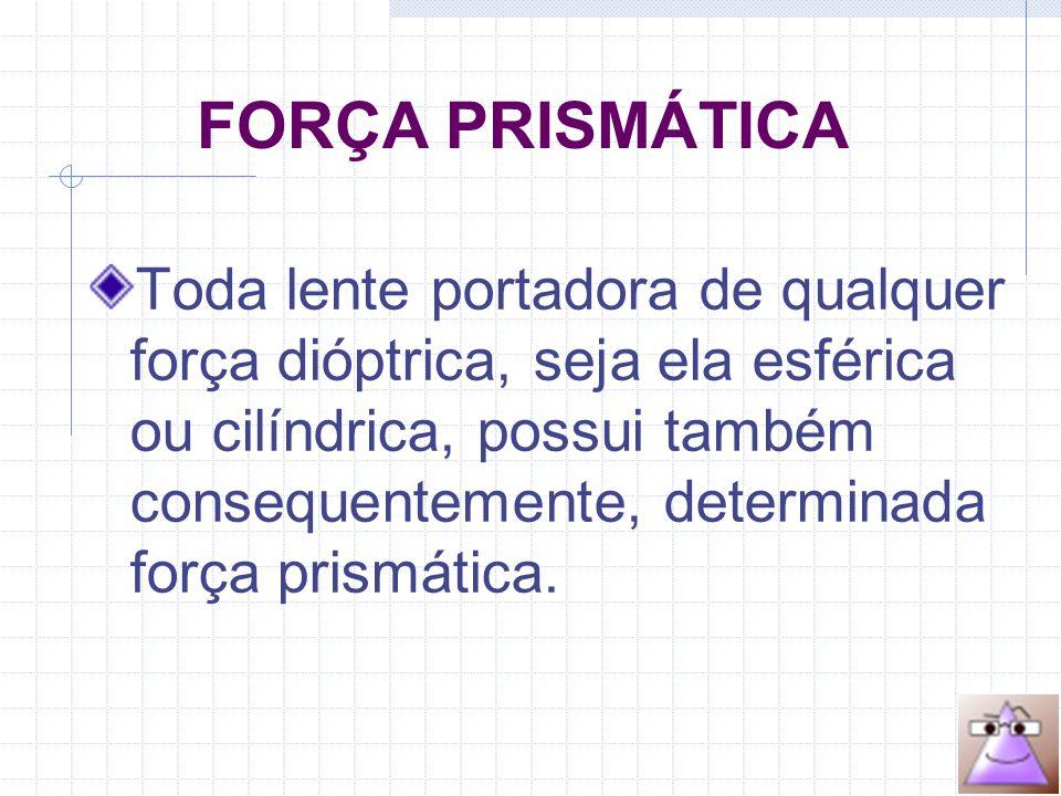 Toda lente portadora de qualquer força dióptrica, seja ela esférica ou cilíndrica, possui também consequentemente, determinada força prismática.