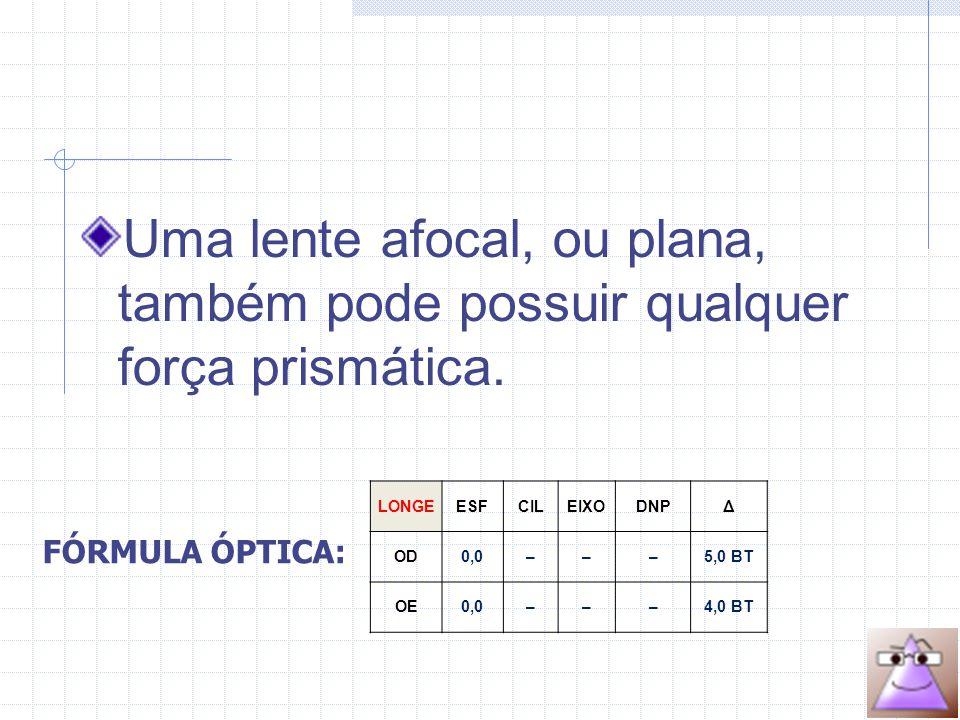 Uma lente afocal, ou plana, também pode possuir qualquer força prismática.