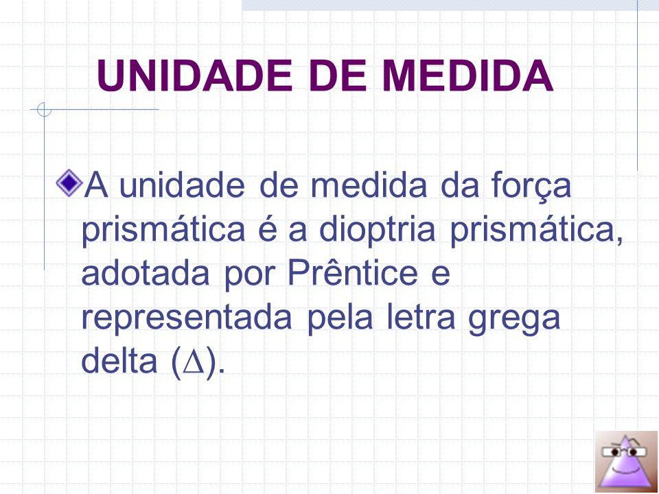 UNIDADE DE MEDIDA A unidade de medida da força prismática é a dioptria prismática, adotada por Prêntice e representada pela letra grega delta (  ).