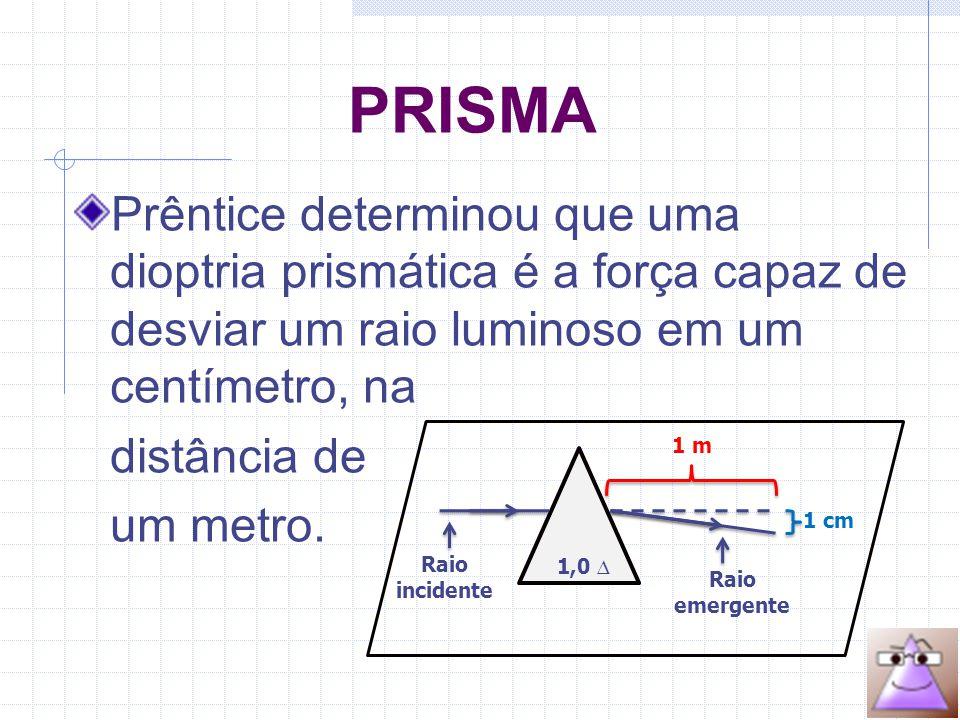 Prêntice determinou que uma dioptria prismática é a força capaz de desviar um raio luminoso em um centímetro, na distância de um metro.