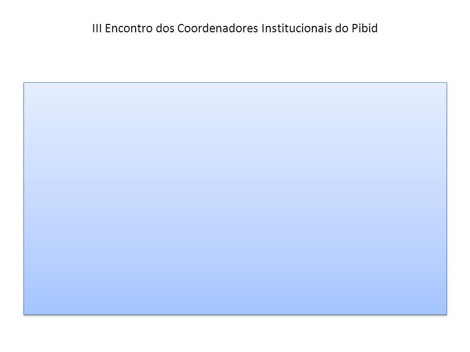 III Encontro dos Coordenadores Institucionais do Pibid