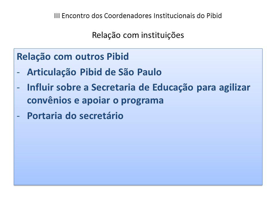 III Encontro dos Coordenadores Institucionais do Pibid Relação com instituições Relação com outros Pibid -Articulação Pibid de São Paulo -Influir sobr