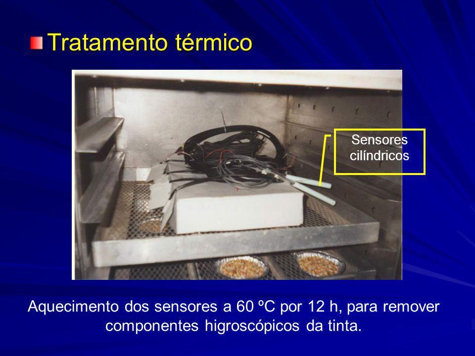 Tratamento térmico Aquecimento dos sensores a 60 ºC por 12 h, para remover componentes higroscópicos da tinta.