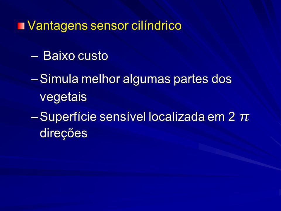 Vantagens sensor cilíndrico – Baixo custo –Simula melhor algumas partes dos vegetais –Superfície sensível localizada em 2 π direções