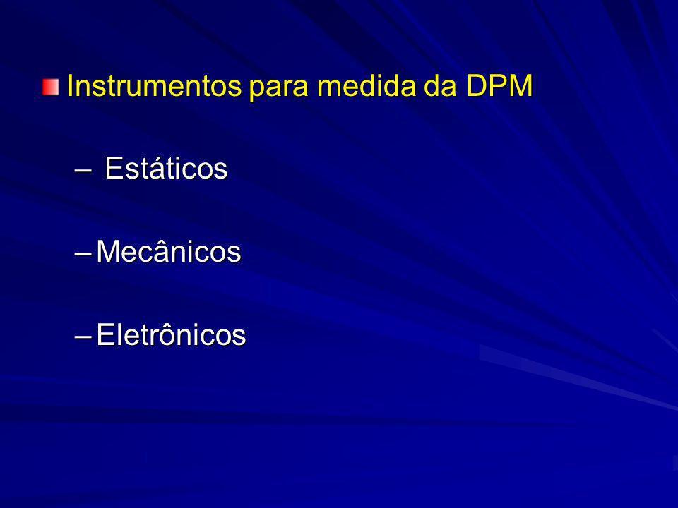 Instrumentos para medida da DPM – Estáticos –Mecânicos –Eletrônicos