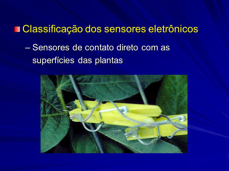Classificação dos sensores eletrônicos –Sensores de contato direto com as superfícies das plantas