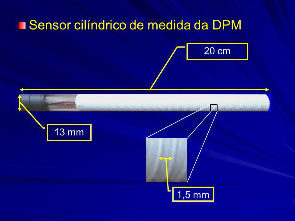 Sensor cilíndrico de medida da DPM 20 cm 13 mm 1,5 mm