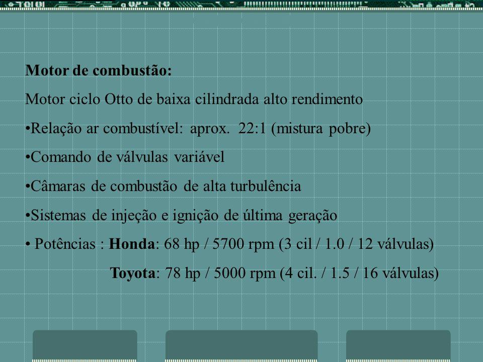 Motor de combustão: Motor ciclo Otto de baixa cilindrada alto rendimento Relação ar combustível: aprox. 22:1 (mistura pobre) Comando de válvulas variá