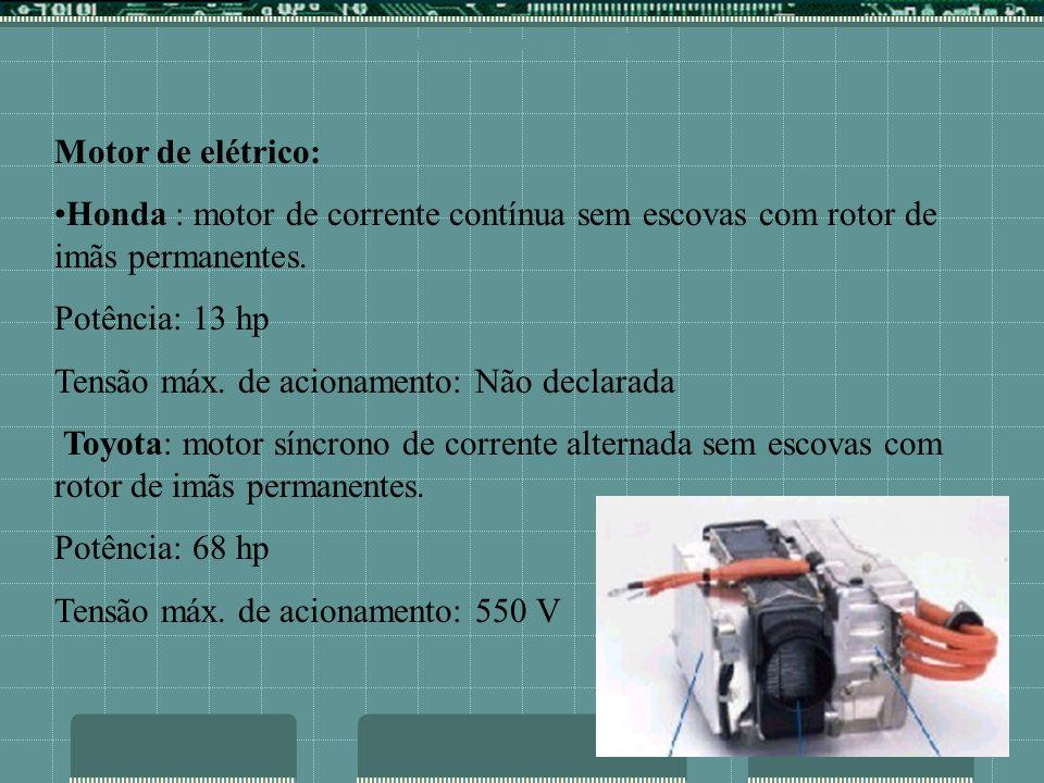 COMPONENTES Motor de elétrico: Honda : motor de corrente contínua sem escovas com rotor de imãs permanentes. Potência: 13 hp Tensão máx. de acionament
