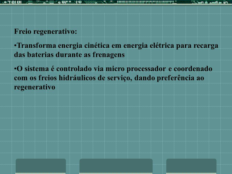 Freio regenerativo: Transforma energia cinética em energia elétrica para recarga das baterias durante as frenagens O sistema é controlado via micro pr