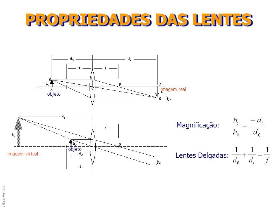 míope hipermétrope PR f Correção por Lentes 14:25 f PR