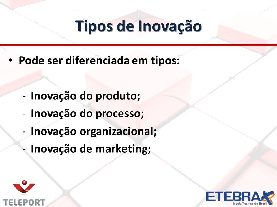 Tipos de Inovação Pode ser diferenciada em tipos: -Inovação do produto; -Inovação do processo; -Inovação organizacional; -Inovação de marketing;