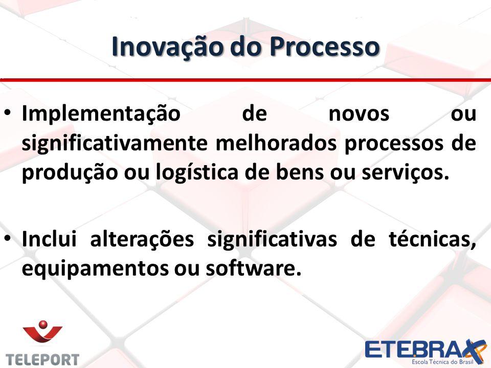 Inovação do Processo Implementação de novos ou significativamente melhorados processos de produção ou logística de bens ou serviços. Inclui alterações