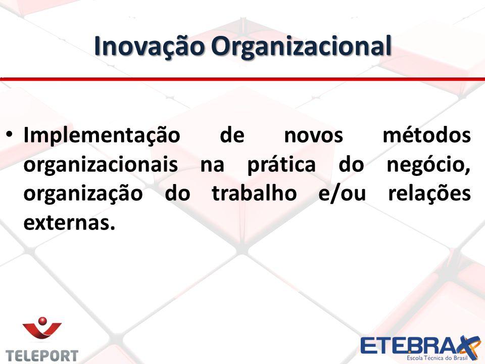 Inovação Organizacional Implementação de novos métodos organizacionais na prática do negócio, organização do trabalho e/ou relações externas.