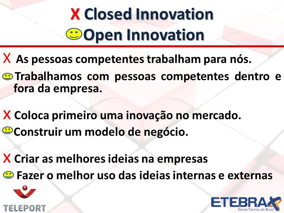 X As pessoas competentes trabalham para nós. Trabalhamos com pessoas competentes dentro e fora da empresa. x Coloca primeiro uma inovação no mercado.