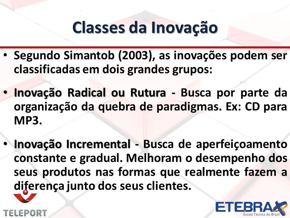 Classes da Inovação Segundo Simantob (2003), as inovações podem ser classificadas em dois grandes grupos: Inovação Radical ou Rutura Inovação Radical