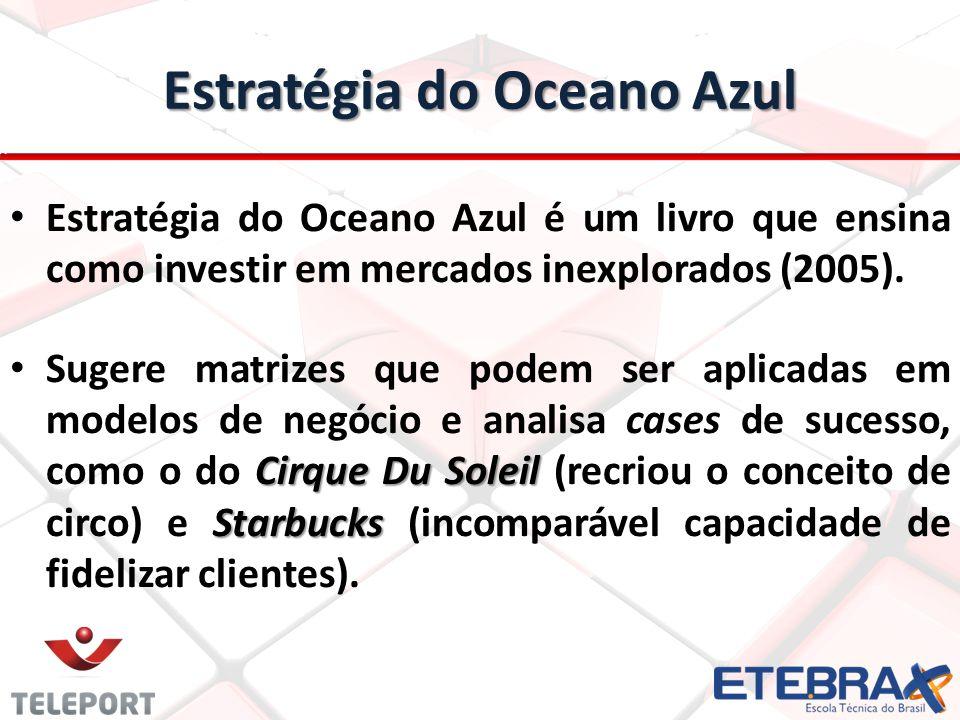 Estratégia do Oceano Azul Estratégia do Oceano Azul é um livro que ensina como investir em mercados inexplorados (2005). Cirque Du Soleil Starbucks Su