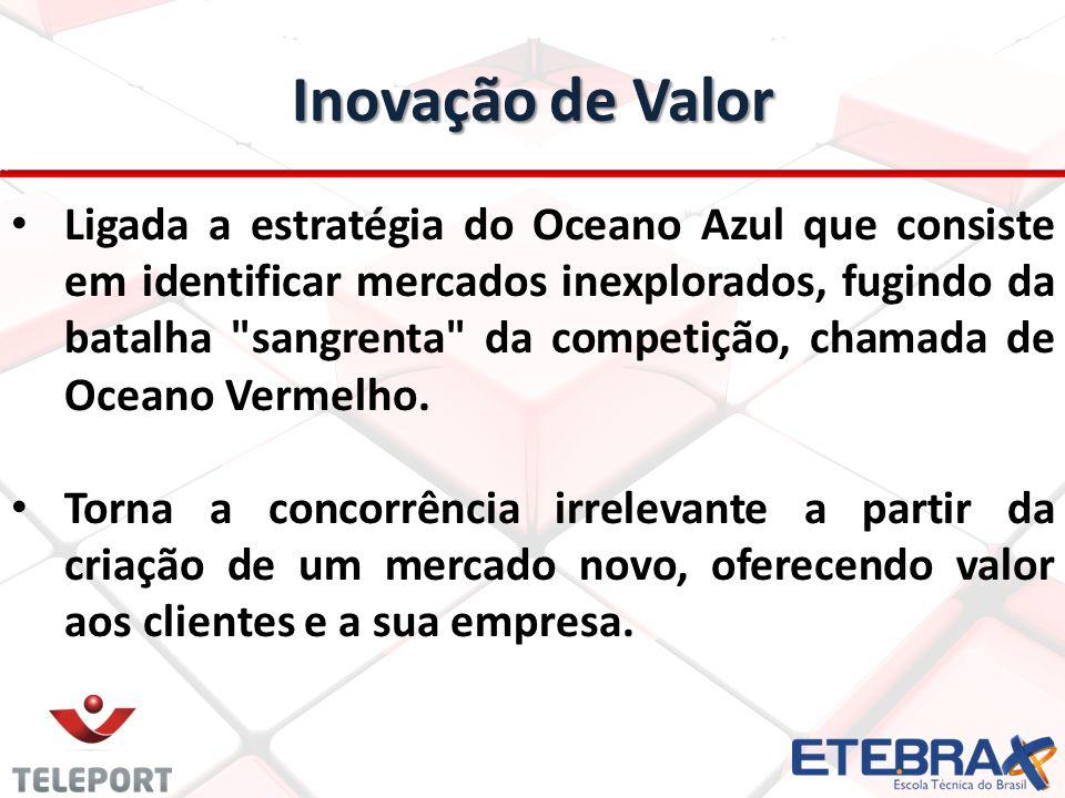 Inovação de Valor Ligada a estratégia do Oceano Azul que consiste em identificar mercados inexplorados, fugindo da batalha