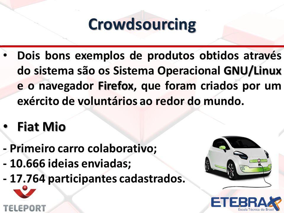 Crowdsourcing GNU/Linux Firefox Dois bons exemplos de produtos obtidos através do sistema são os Sistema Operacional GNU/Linux e o navegador Firefox,