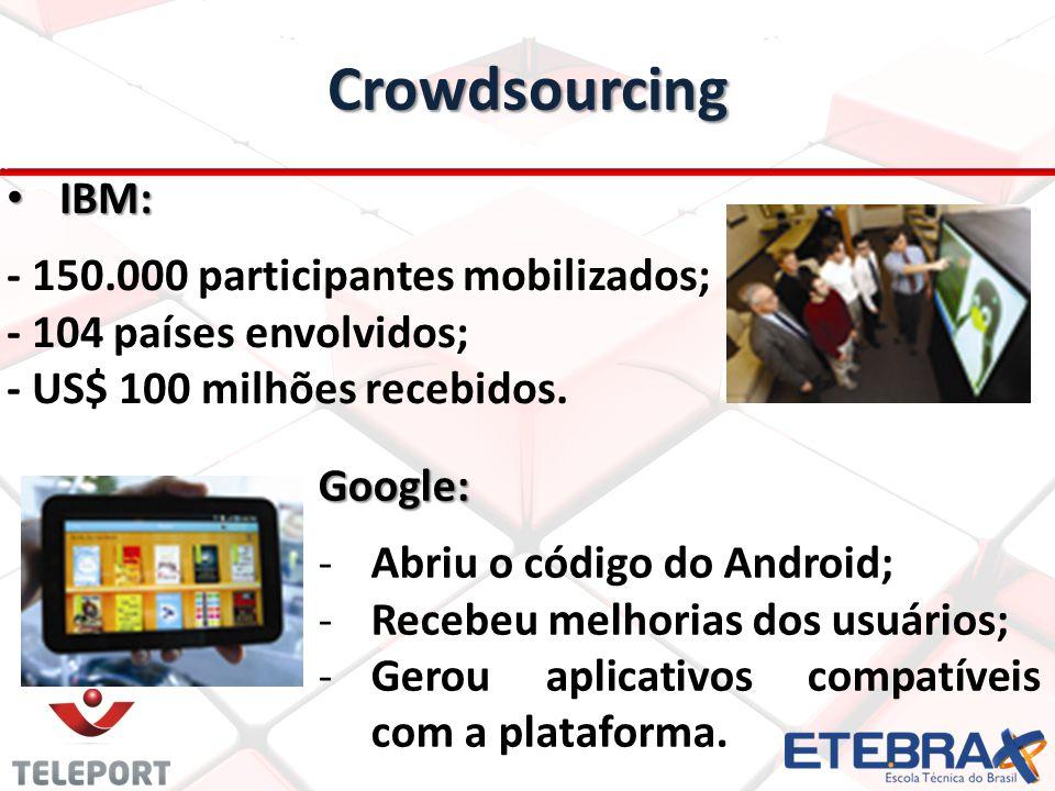 Crowdsourcing IBM: IBM: - 150.000 participantes mobilizados; - 104 países envolvidos; - US$ 100 milhões recebidos. Google: -Abriu o código do Android;