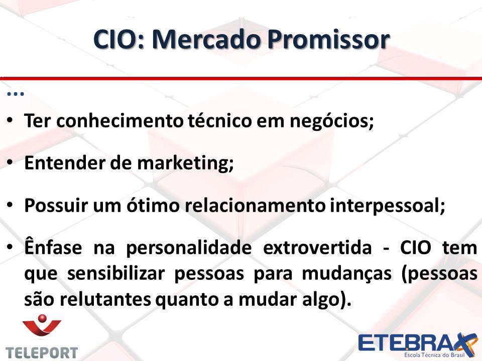 ... Ter conhecimento técnico em negócios; Entender de marketing; Possuir um ótimo relacionamento interpessoal; Ênfase na personalidade extrovertida -
