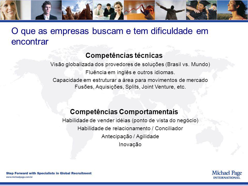 O que as empresas buscam e tem dificuldade em encontrar Competências técnicas Visão globalizada dos provedores de soluções (Brasil vs. Mundo) Fluência
