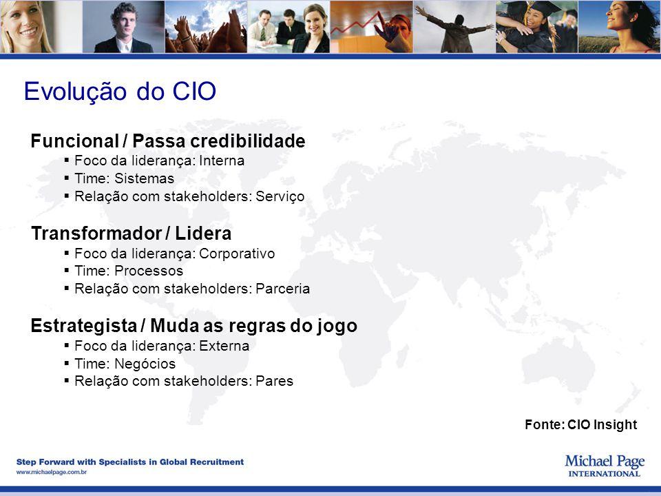 Funcional / Passa credibilidade  Foco da liderança: Interna  Time: Sistemas  Relação com stakeholders: Serviço Transformador / Lidera  Foco da lid