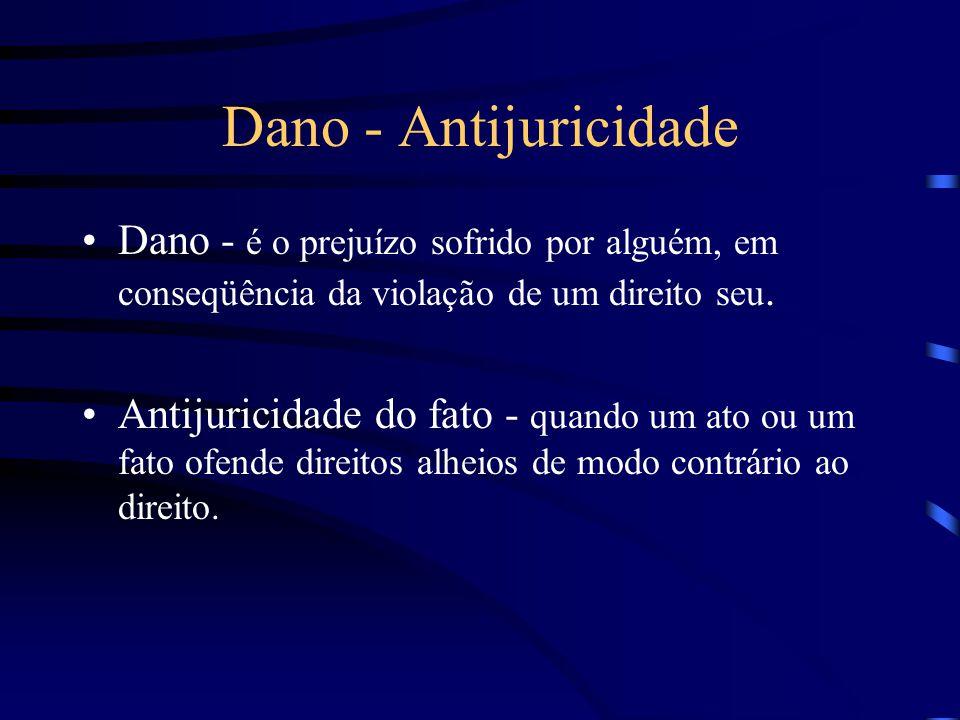 Elementos da Responsabilidade Civil Pressupostos: dano; fato antijurídico; culpa (incluindo o dolo) ou risco criado.