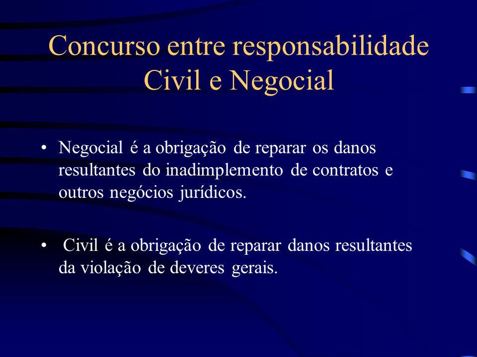Modalidades de Responsabilidade Civil Subjetiva ou culposa –também chamada por responsabilidade civil por atos ilícitos, ou aquiliana. –É a obrigação