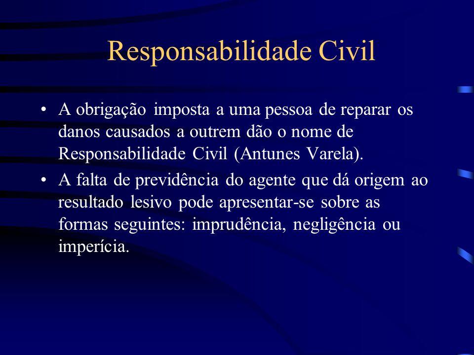 A obrigação imposta a uma pessoa de reparar os danos causados a outrem dão o nome de Responsabilidade Civil (Antunes Varela).