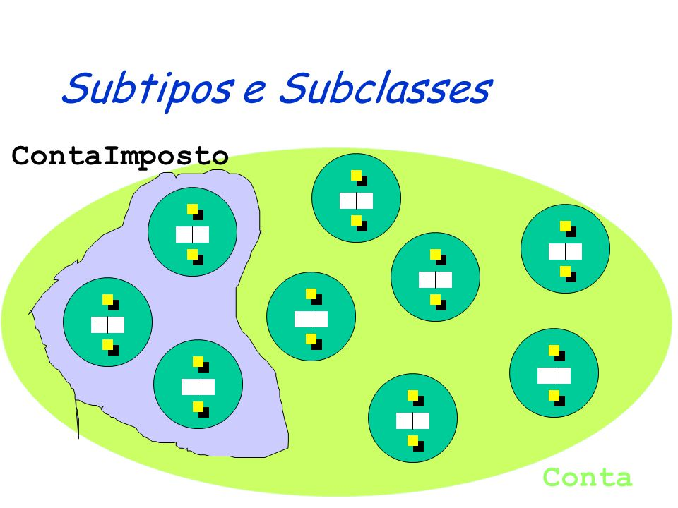 Conta Imposto: Descrição public class ContaImpostoM extends Conta { private static final double taxa = 0.001; public ContaImpostoM (String numero) { super (numero); } public void debitar(double valor) { double imposto = (valor * taxa); super.debitar(valor + imposto); }