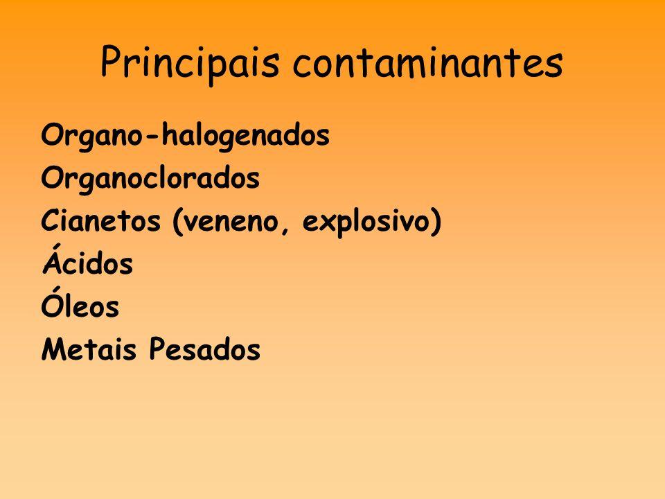 Principais contaminantes Organo-halogenados Organoclorados Cianetos (veneno, explosivo) Ácidos Óleos Metais Pesados