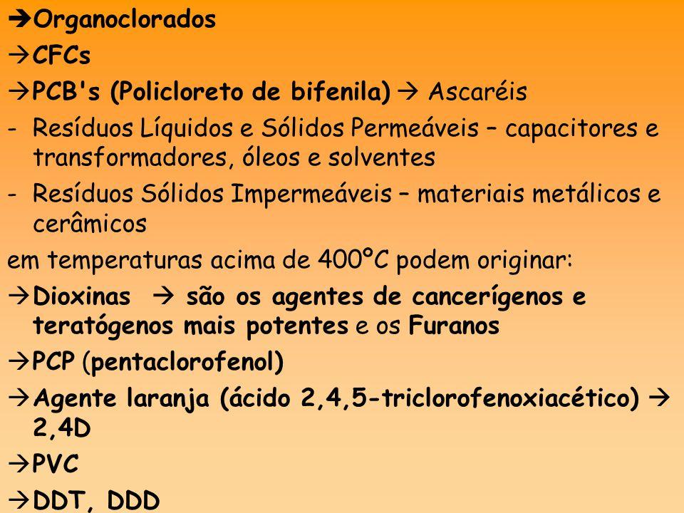  Organoclorados  CFCs  PCB s (Policloreto de bifenila)  Ascaréis -Resíduos Líquidos e Sólidos Permeáveis – capacitores e transformadores, óleos e solventes -Resíduos Sólidos Impermeáveis – materiais metálicos e cerâmicos em temperaturas acima de 400ºC podem originar:  Dioxinas  são os agentes de cancerígenos e teratógenos mais potentes e os Furanos  PCP (pentaclorofenol)  Agente laranja (ácido 2,4,5-triclorofenoxiacético)  2,4D  PVC  DDT, DDD