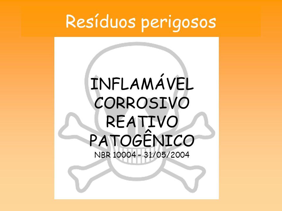 INFLAMÁVEL CORROSIVO REATIVO PATOGÊNICO NBR 10004 – 31/05/2004 Resíduos perigosos