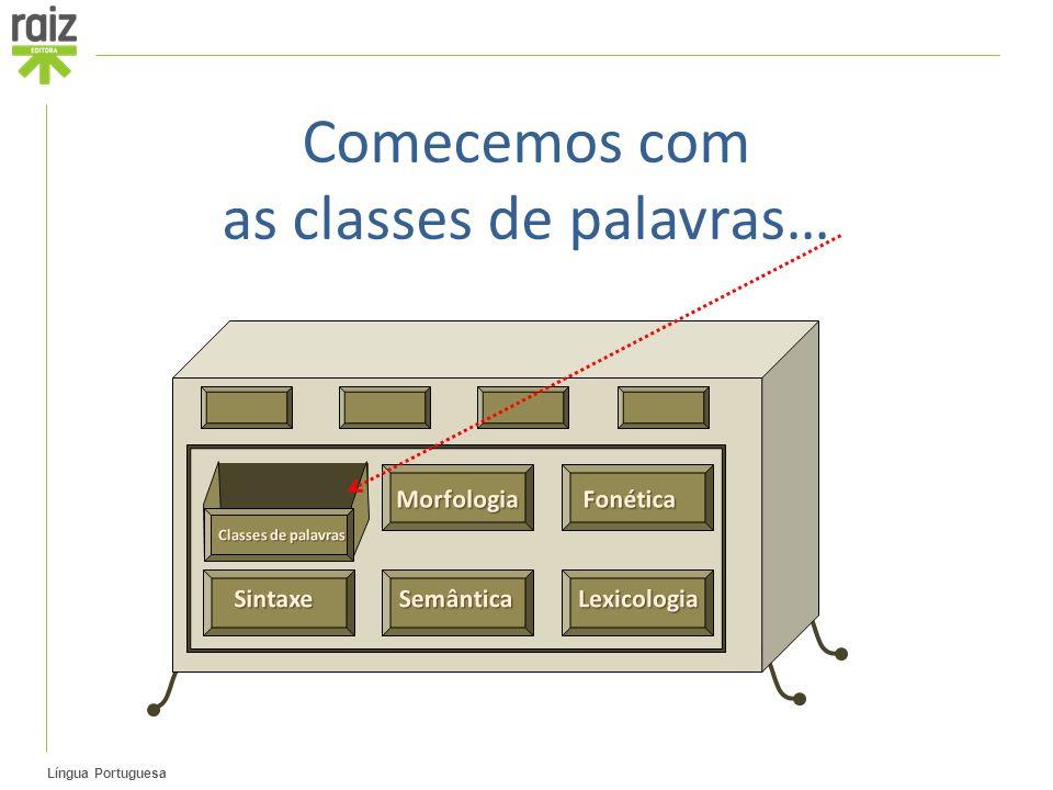 Comecemos com as classes de palavras… Morfologia Fonética SintaxeSemânticaLexicologia