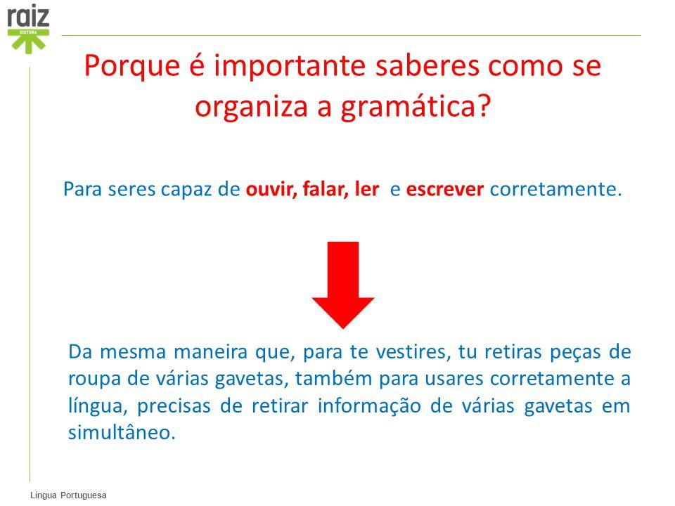 Língua Portuguesa Porque é importante saberes como se organiza a gramática.
