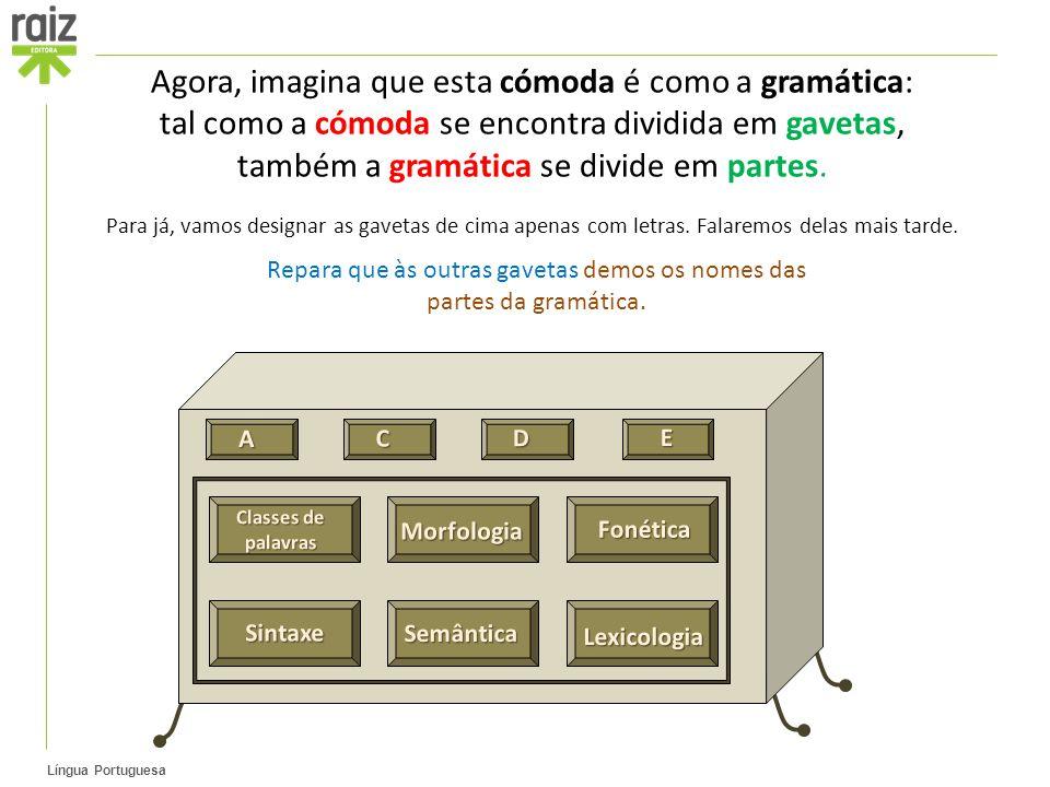 Agora, imagina que esta cómoda é como a gramática: tal como a cómoda se encontra dividida em gavetas, também a gramática se divide em partes.