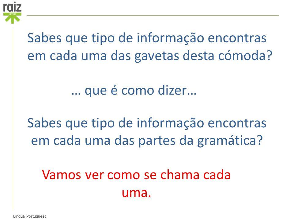 Língua Portuguesa Sabes que tipo de informação encontras em cada uma das partes da gramática.
