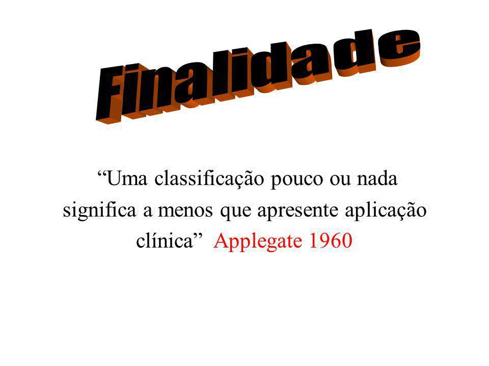 Uma classificação pouco ou nada significa a menos que apresente aplicação clínica Applegate 1960 Uma classificação pouco ou nada significa a menos que apresente aplicação clínica Applegate 1960