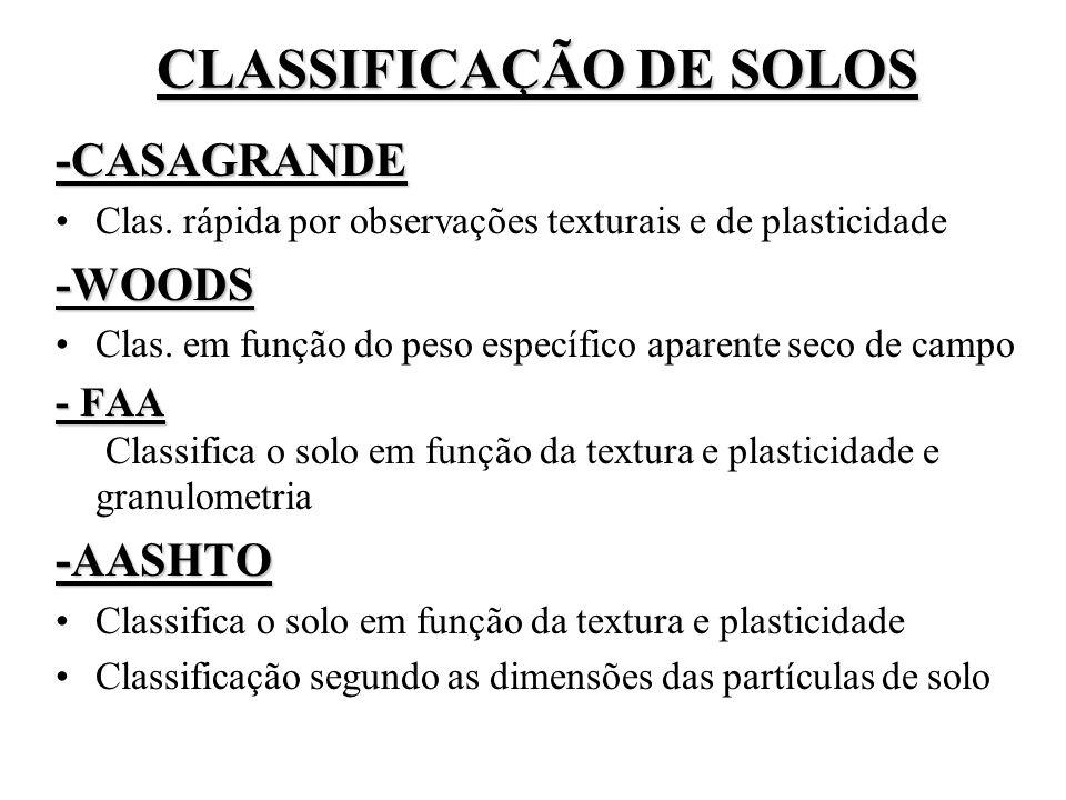 CLASSIFICAÇÃO DE SOLOS -CASAGRANDE Clas. rápida por observações texturais e de plasticidade-WOODS Clas. em função do peso específico aparente seco de