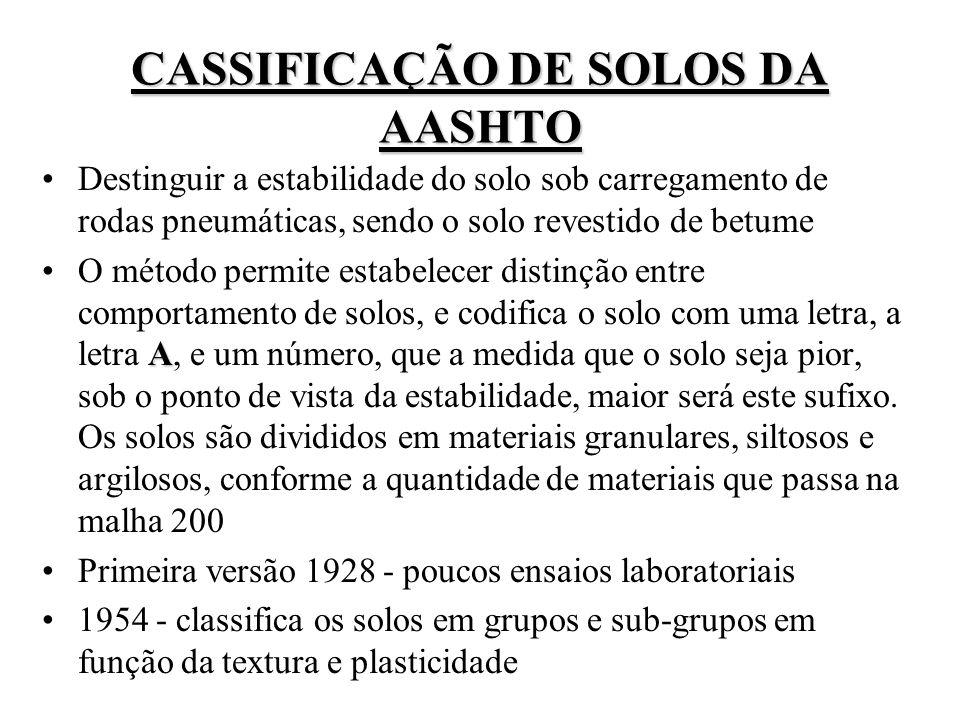 CASSIFICAÇÃO DE SOLOS DA AASHTO Destinguir a estabilidade do solo sob carregamento de rodas pneumáticas, sendo o solo revestido de betume AO método pe