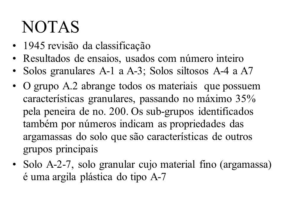 NOTAS 1945 revisão da classificação Resultados de ensaios, usados com número inteiro Solos granulares A-1 a A-3; Solos siltosos A-4 a A7 O grupo A.2 a