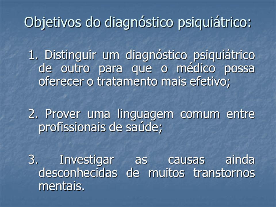 Objetivos do diagnóstico psiquiátrico: 1. Distinguir um diagnóstico psiquiátrico de outro para que o médico possa oferecer o tratamento mais efetivo;