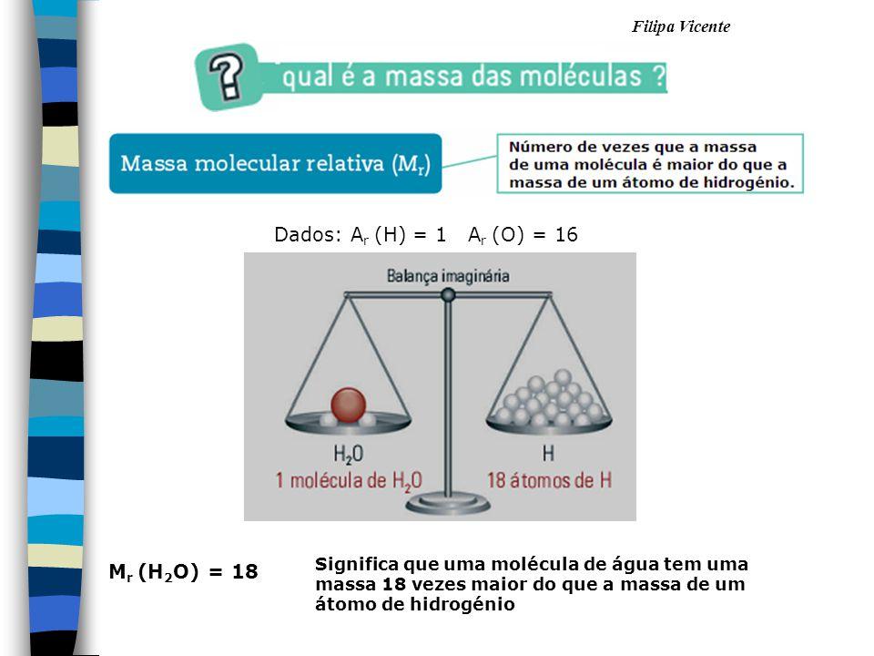 M r (H 2 O) = 18 Significa que uma molécula de água tem uma massa 18 vezes maior do que a massa de um átomo de hidrogénio Dados: A r (H) = 1 A r (O) =