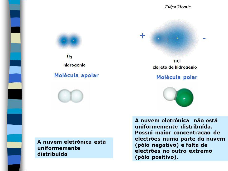 Filipa Vicente Molécula apolar Molécula polar A nuvem eletrónica está uniformemente distribuída A nuvem eletrónica não está uniformemente distribuída.