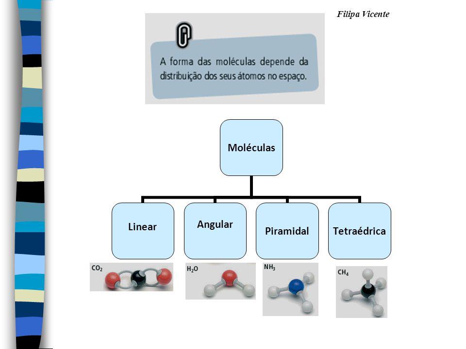 Filipa Vicente Moléculas LinearAngular PiramidalTetraédrica