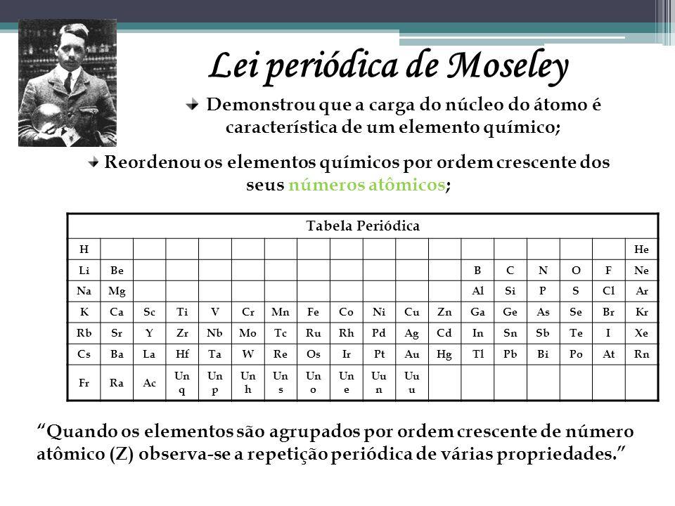 TABELA PERIÓDICA PERÍODOS São as LINHAS HORIZONTAIS da tabela periódica Série dos Lantanídeos Série dos Actinídeos 1º Período 2º Período 3º Período 4º Período 5º Período 6º Período 7º Período 6º Período 7º Período